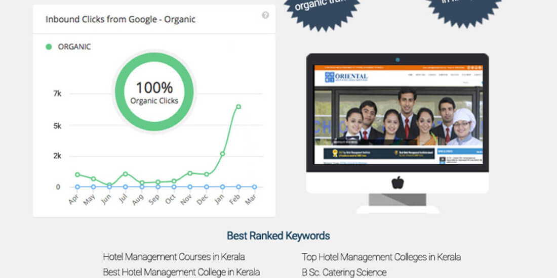 We have got an opportunity to work with Best Hotel Management Institute - Oriental School for SEO services